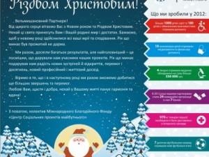 С Новым 2013 годом и Рождеством Христовым!