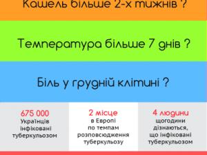 Внимание Туберкулез! Информационная листовка для всех и каждого